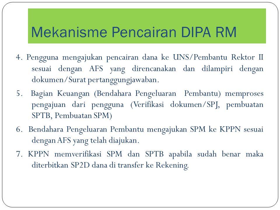 Mekanisme Pencairan DIPA RM 4. Pengguna mengajukan pencairan dana ke UNS/Pembantu Rektor II sesuai dengan AFS yang direncanakan dan dilampiri dengan d