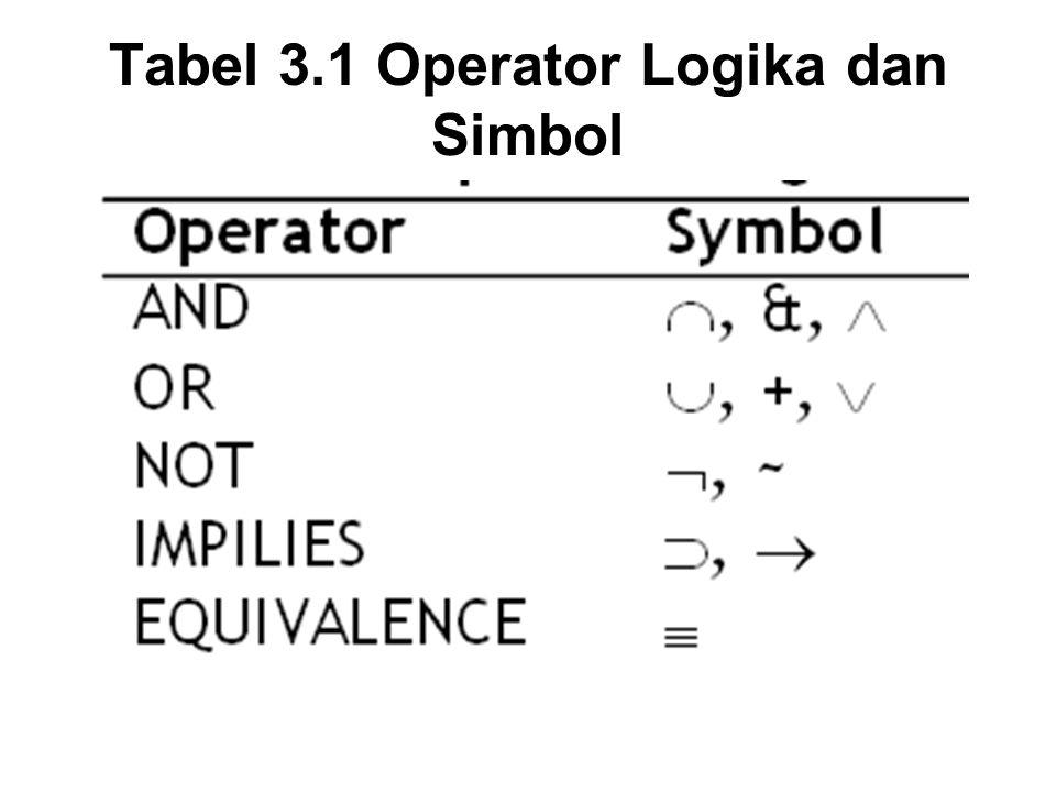 Tabel 3.1 Operator Logika dan Simbol