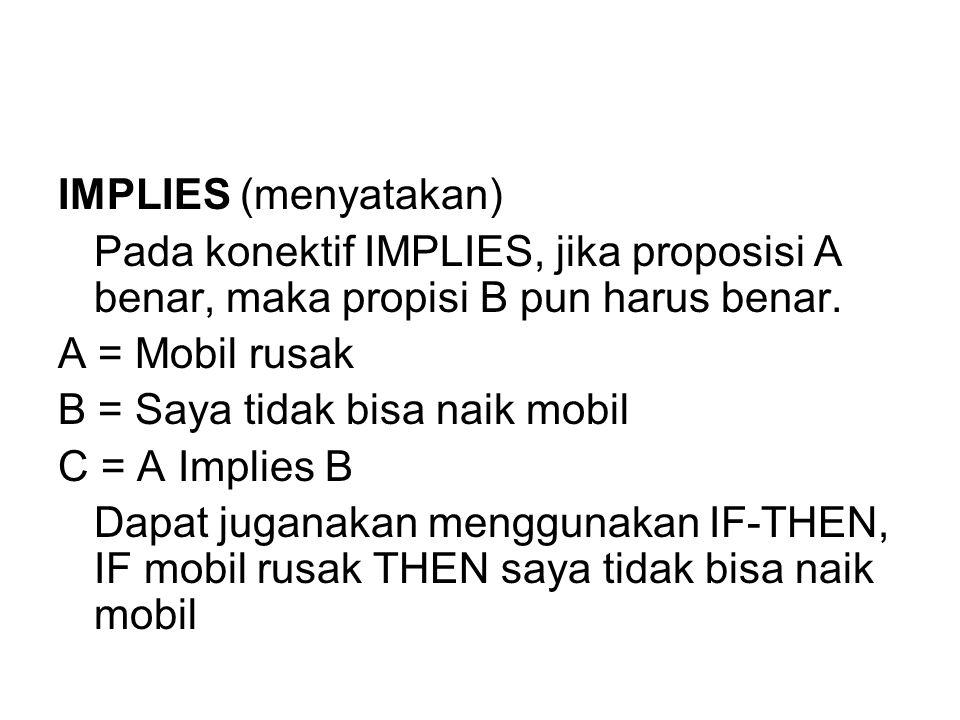 IMPLIES (menyatakan) Pada konektif IMPLIES, jika proposisi A benar, maka propisi B pun harus benar. A = Mobil rusak B = Saya tidak bisa naik mobil C =