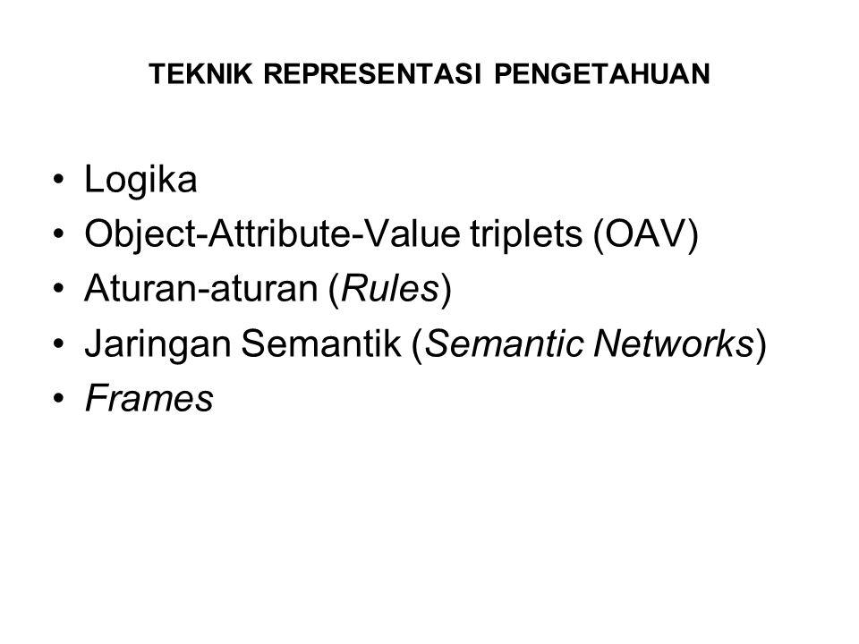 TEKNIK REPRESENTASI PENGETAHUAN Logika Object-Attribute-Value triplets (OAV) Aturan-aturan (Rules) Jaringan Semantik (Semantic Networks) Frames