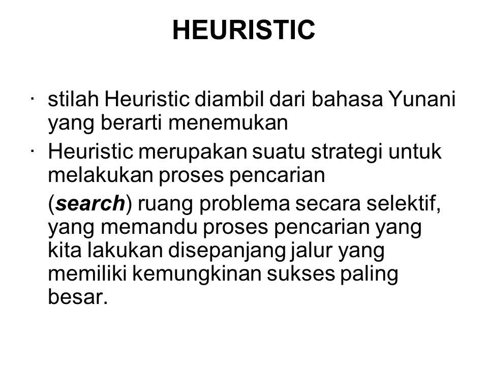 HEURISTIC · stilah Heuristic diambil dari bahasa Yunani yang berarti menemukan · Heuristic merupakan suatu strategi untuk melakukan proses pencarian (