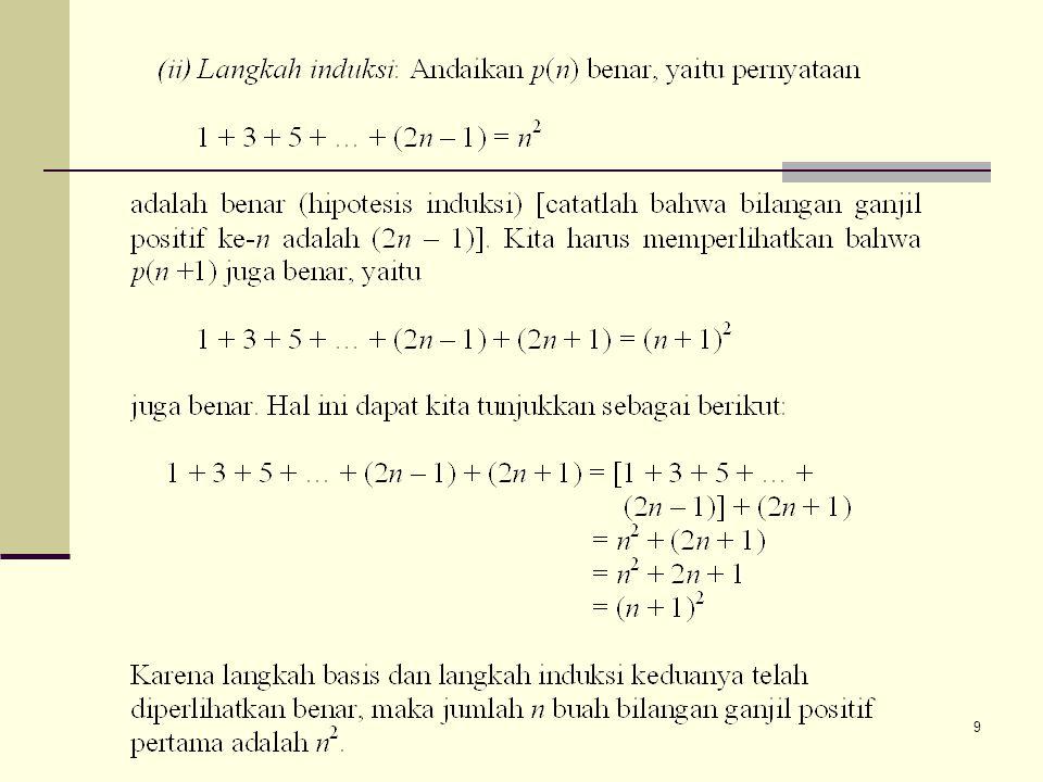 10 Prinsip Induksi yang Dirampatkan Misalkan p(n) adalah pernyataan perihal bilangan bulat dan kita ingin membuktikan bahwa p(n) benar untuk semua bilangan bulat n  n 0.