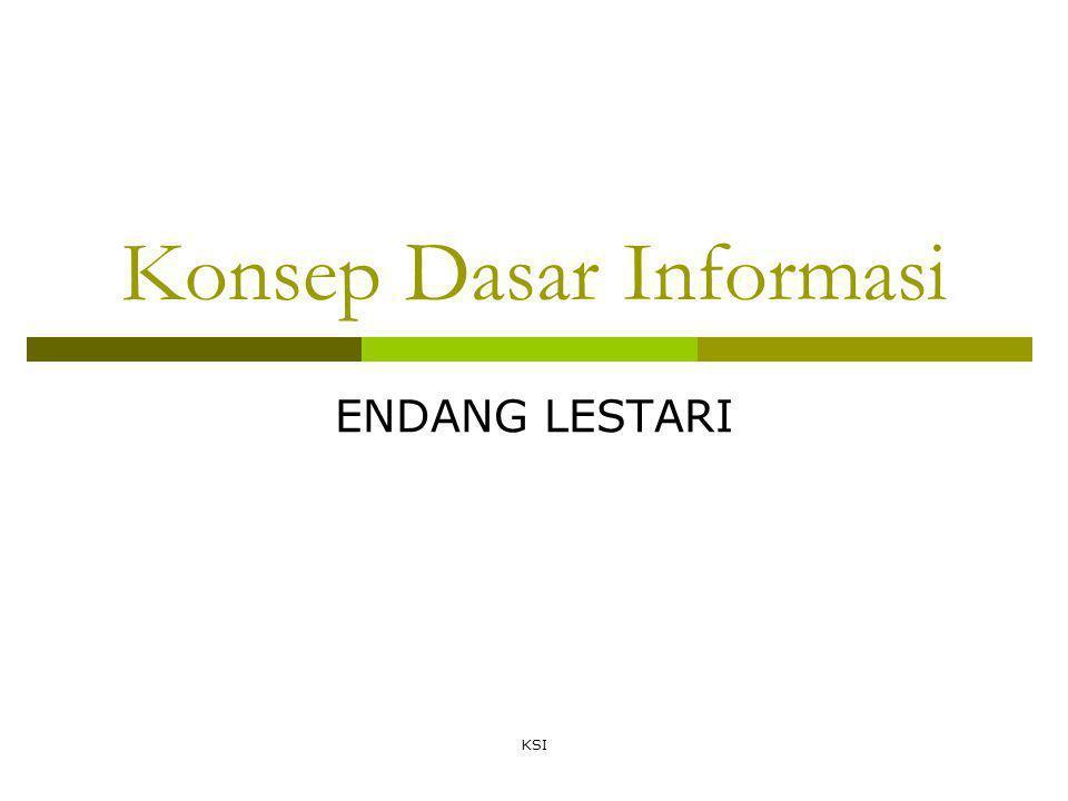 KSI Informasi Sebagai Aset  Siapa yang mempunyai informasi akan menjadi pemenang  Informasi menjadi aset dalam perusahaan (4M dan 1I) Manusia Mesin Material Modal Informasi