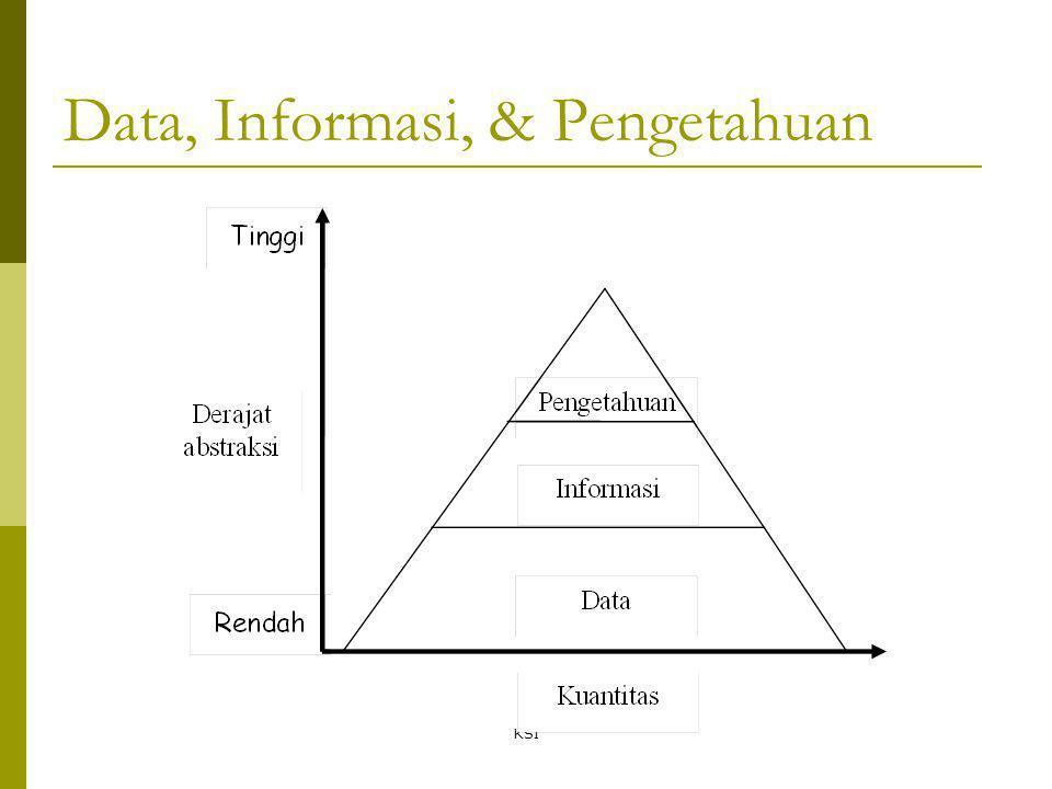 KSI Data, Informasi, & Pengetahuan