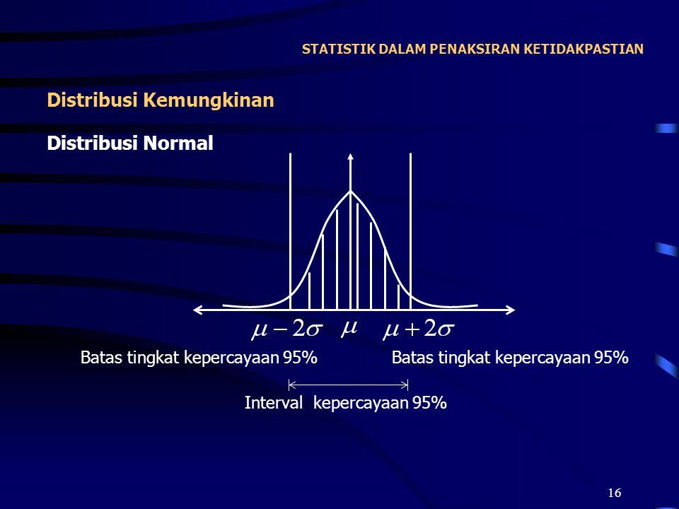 16 STATISTIK DALAM PENAKSIRAN KETIDAKPASTIAN Distribusi Kemungkinan Distribusi Normal Batas tingkat kepercayaan 95% Interval kepercayaan 95%