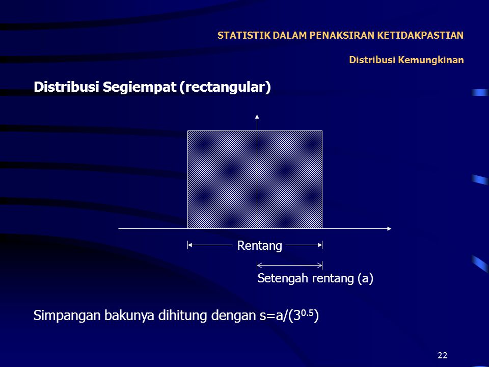 22 STATISTIK DALAM PENAKSIRAN KETIDAKPASTIAN Distribusi Kemungkinan Distribusi Segiempat (rectangular) Rentang Setengah rentang (a) Simpangan bakunya