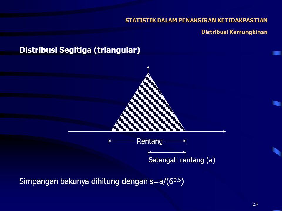 23 STATISTIK DALAM PENAKSIRAN KETIDAKPASTIAN Distribusi Kemungkinan Distribusi Segitiga (triangular) Rentang Setengah rentang (a) Simpangan bakunya di