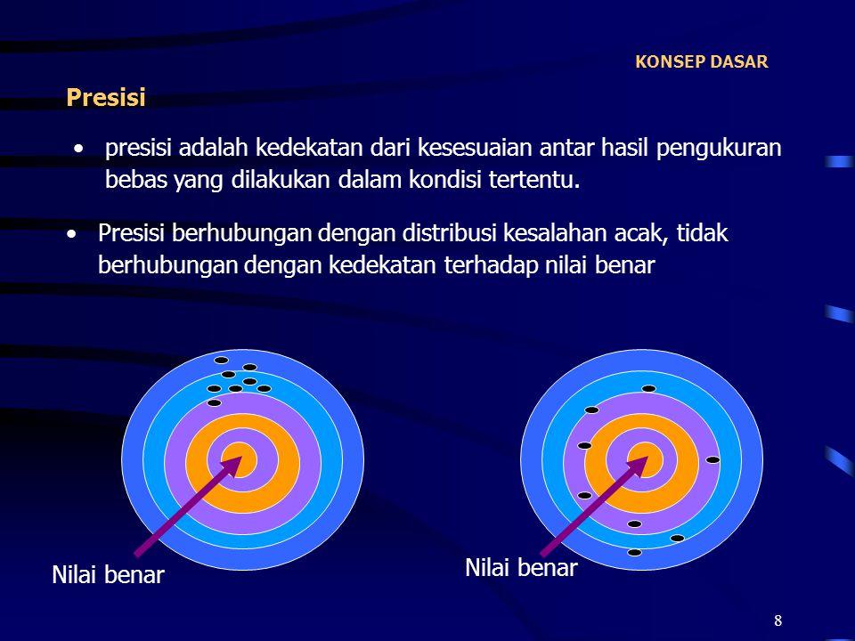 8 KONSEP DASAR presisi adalah kedekatan dari kesesuaian antar hasil pengukuran bebas yang dilakukan dalam kondisi tertentu. Presisi Presisi berhubunga