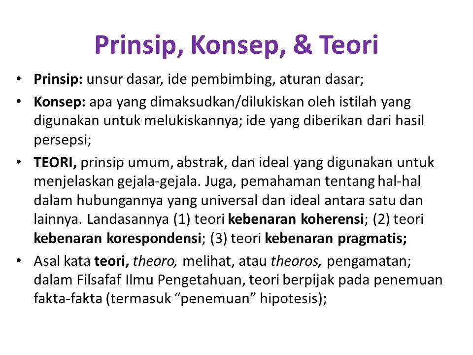 Prinsip, Konsep, & Teori Prinsip: unsur dasar, ide pembimbing, aturan dasar; Konsep: apa yang dimaksudkan/dilukiskan oleh istilah yang digunakan untuk