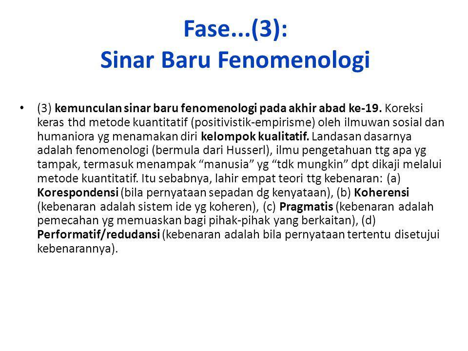 Fase...(3): Sinar Baru Fenomenologi (3) kemunculan sinar baru fenomenologi pada akhir abad ke-19. Koreksi keras thd metode kuantitatif (positivistik-e