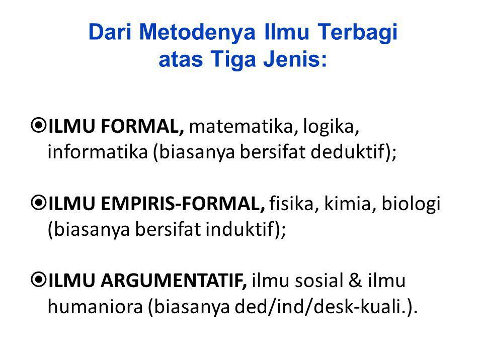 Dari Metodenya Ilmu Terbagi atas Tiga Jenis:  ILMU FORMAL, matematika, logika, informatika (biasanya bersifat deduktif);  ILMU EMPIRIS-FORMAL, fisik