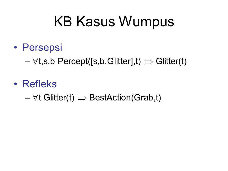 KB Kasus Wumpus Persepsi –  t,s,b Percept([s,b,Glitter],t)  Glitter(t) Refleks –  t Glitter(t)  BestAction(Grab,t)