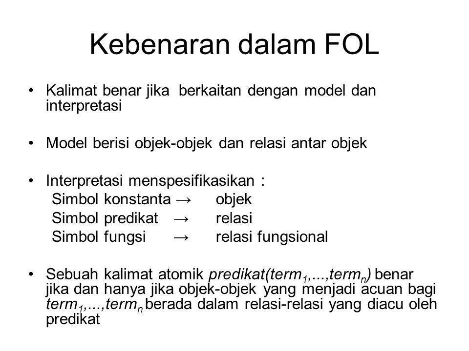 Kebenaran dalam FOL Kalimat benar jika berkaitan dengan model dan interpretasi Model berisi objek-objek dan relasi antar objek Interpretasi menspesifi