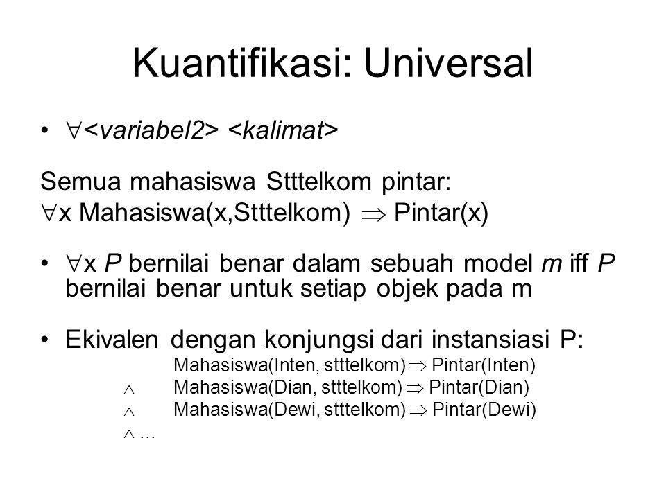 Kuantifikasi: Eksistensi  Beberapa mahasiswa STT Telkom pintar:  x Mahasiswa(x,STTTelkom)  Pintar(x)  x P bernilai benar pada model m iff P bernilai benar untuk beberapa objek pada m Ekivalen dengan disjungsi dari instansiasi P Mahasiswa(Inten, Stttelkom)  Pintar(Inten)  Mahasiswa(Dian, Stttelkom)  Pintar(Dian)  Mahasiswa(Dewi, Stttelkom)  Pintar(Dewi) ...