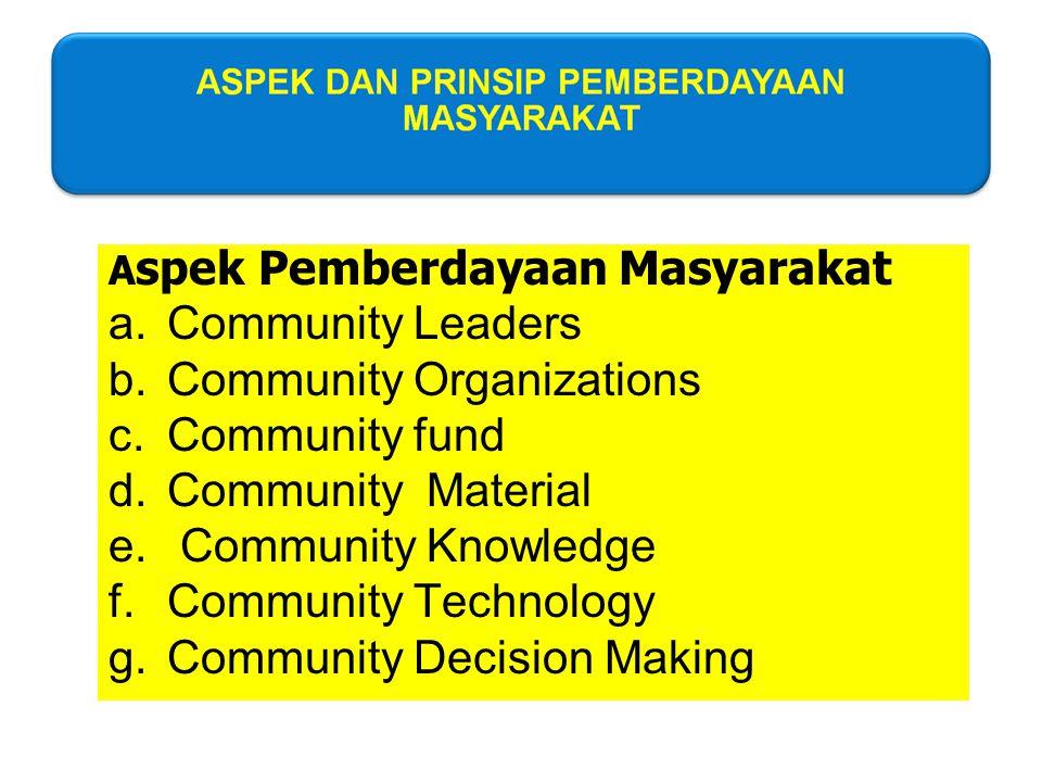 A spek Pemberdayaan Masyarakat a.Community Leaders b.Community Organizations c.Community fund d.Community Material e. Community Knowledge f.Community