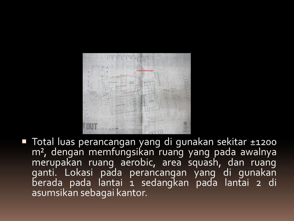 "Tapak luar  Denah di ambil dari tugas akhir perancangan arsitektur (fiktif) Universitas Kristen Petra berjudul ""Klub Penggemar Dansa di Surabaya"" ole"