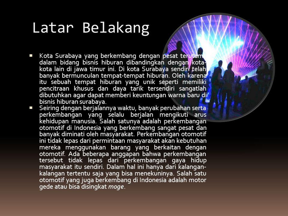 Latar Belakang  Kota Surabaya yang berkembang dengan pesat terutama dalam bidang bisnis hiburan dibandingkan dengan kota- kota lain di jawa timur ini.