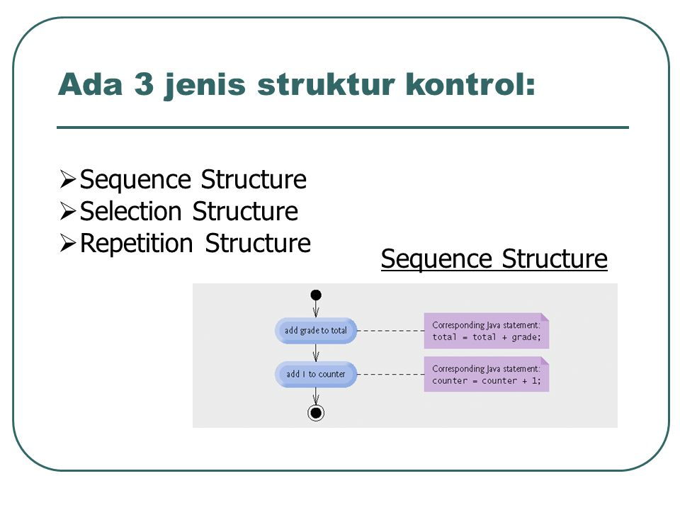  Sequence Structure  Selection Structure  Repetition Structure Sequence Structure Ada 3 jenis struktur kontrol: