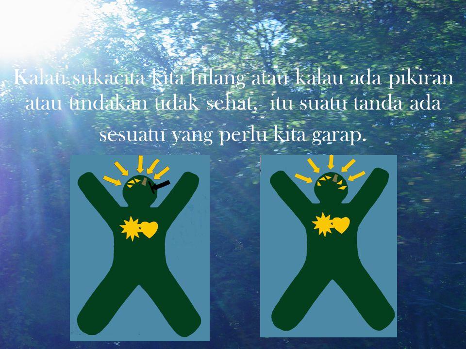 Langkah pokok ( Ҝ ) untuk menggarap luka batin berdasarkan keyakinan salah: Menawan Membawa –Perasaan –Ingatan –Keyakinan Salah Menerima Menerapkan