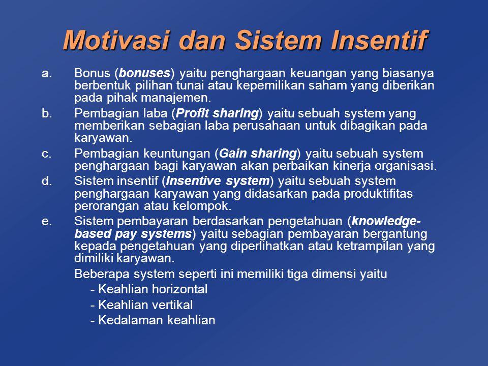 Motivasi dan Sistem Insentif a.