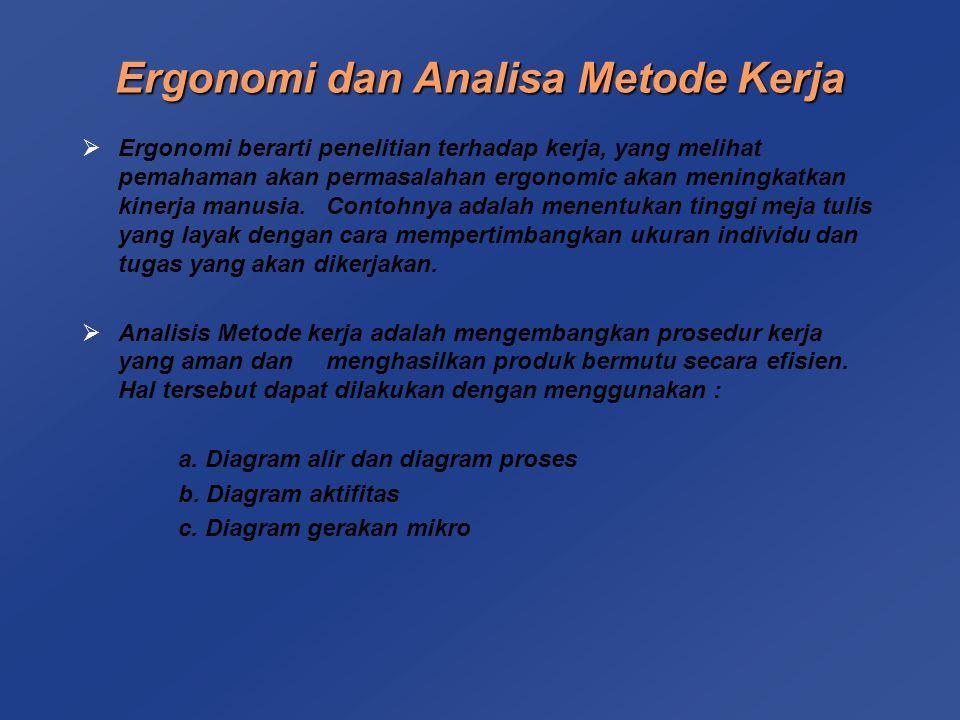 Ergonomi dan Analisa Metode Kerja  Ergonomi berarti penelitian terhadap kerja, yang melihat pemahaman akan permasalahan ergonomic akan meningkatkan kinerja manusia.