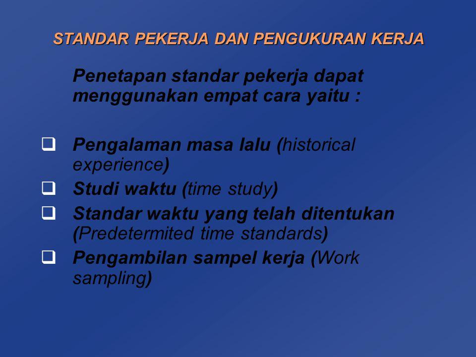 STANDAR PEKERJA DAN PENGUKURAN KERJA Penetapan standar pekerja dapat menggunakan empat cara yaitu :  Pengalaman masa lalu (historical experience)  Studi waktu (time study)  Standar waktu yang telah ditentukan (Predetermited time standards)  Pengambilan sampel kerja (Work sampling)