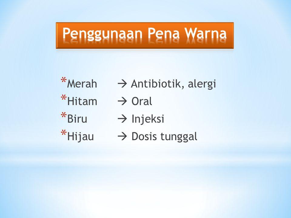 * Cuci tangan * Cek profil pasien * Cek permintaan obat * Ketahui alasan pasien mendapatkan obat * Cek label 3x: Lihat kemasan Baca permintaan & bandingkan dg kemasan sebelum dituang Kembalikan kemasan ke lemari obat setelah dituang * Cek tanggal obat diorder & tanggal akhir pemberian (seperti: antibiotik) * Perhatikan simbol tertentu, contoh: a.c (ante cimum)  ½-1 jam sebelum makan p.c (post cimum)  ½-1 jam setelah makan * Cek tanggal kadaluarsa * Cek ulang perhitungan dosis oleh perawat lain (bila perlu) * Periksa obat yg perlu diwaspadai * Tuang tablet/kapsul ke dalam kom obat.