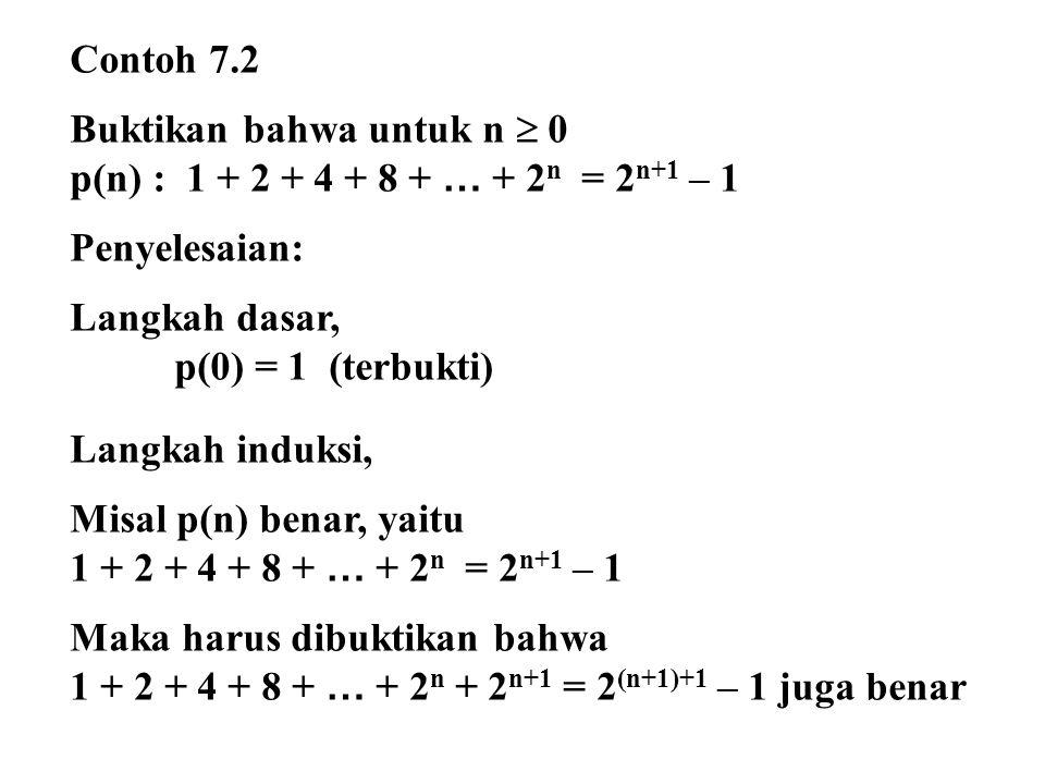 Contoh 7.2 Buktikan bahwa untuk n  0 p(n) : 1 + 2 + 4 + 8 + … + 2 n = 2 n+1 – 1 Penyelesaian: Langkah dasar, p(0) = 1 (terbukti) Langkah induksi, Mis