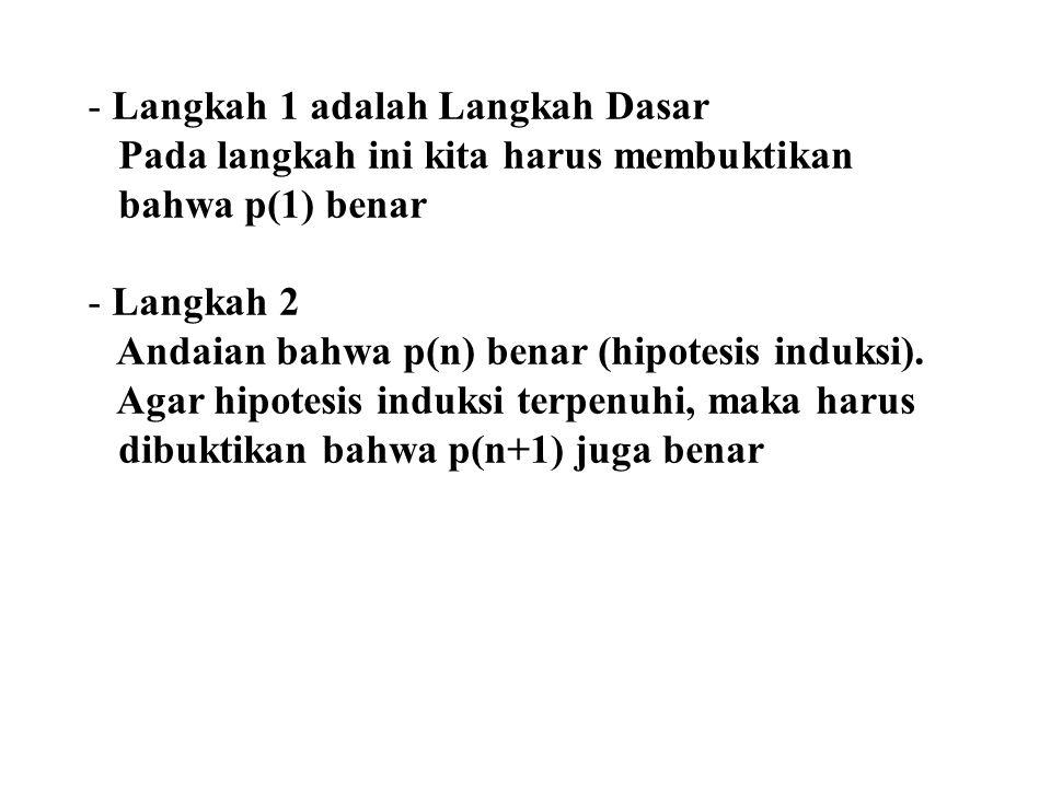 - Langkah 1 adalah Langkah Dasar Pada langkah ini kita harus membuktikan bahwa p(1) benar - Langkah 2 Andaian bahwa p(n) benar (hipotesis induksi). Ag