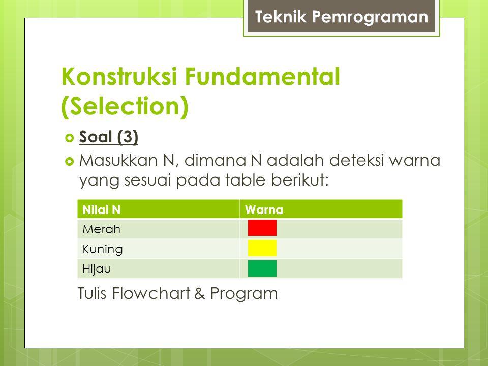 Konstruksi Fundamental (Selection)  Soal (3)  Masukkan N, dimana N adalah deteksi warna yang sesuai pada table berikut: Tulis Flowchart & Program Nilai NWarna Merah Kuning Hijau Teknik Pemrograman