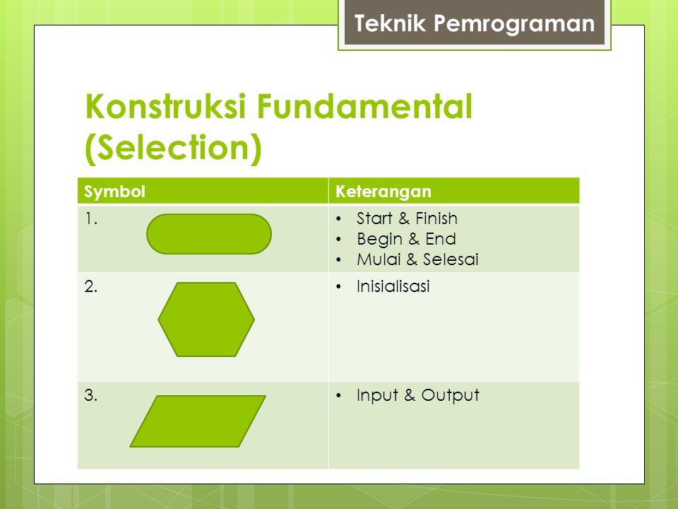 Konstruksi Fundamental (Selection) SymbolKeterangan 1. Start & Finish Begin & End Mulai & Selesai 2. Inisialisasi 3. Input & Output Teknik Pemrograman