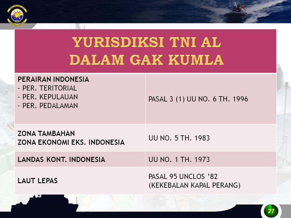 PERAIRAN INDONESIA - PER.TERITORIAL - PER. KEPULAUAN - PER.