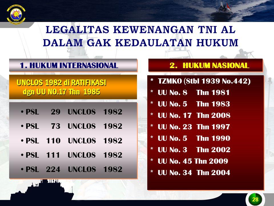 UNCLOS 1982 di RATIFIKASI UNCLOS 1982 di RATIFIKASI dgn UU NO.17 Thn 1985 dgn UU NO.17 Thn 1985 1.