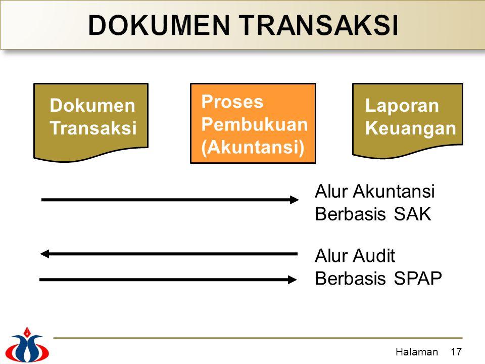 Halaman17 Dokumen Transaksi Proses Pembukuan (Akuntansi) Laporan Keuangan Alur Akuntansi Berbasis SAK Alur Audit Berbasis SPAP