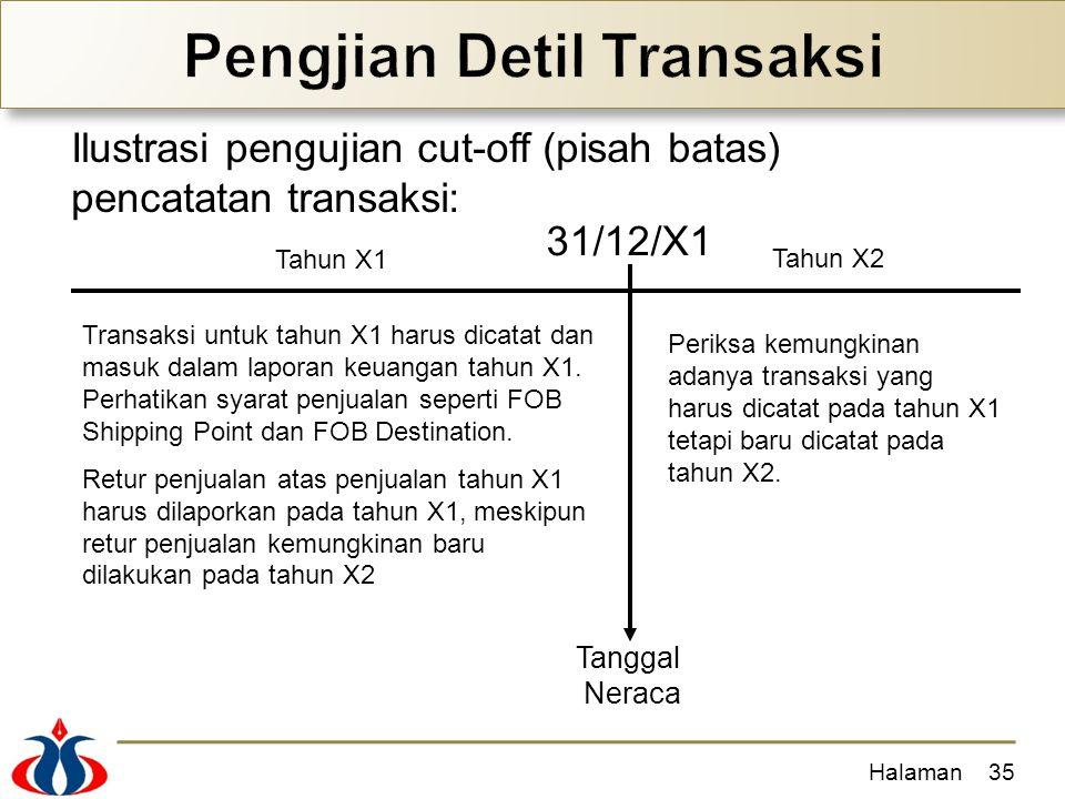 Halaman35 Ilustrasi pengujian cut-off (pisah batas) pencatatan transaksi: 31/12/X1 Tahun X1 Tahun X2 Transaksi untuk tahun X1 harus dicatat dan masuk