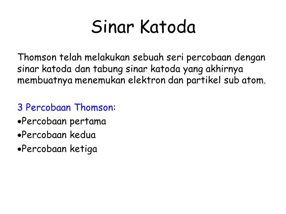 Sinar Katoda Thomson telah melakukan sebuah seri percobaan dengan sinar katoda dan tabung sinar katoda yang akhirnya membuatnya menemukan elektron dan