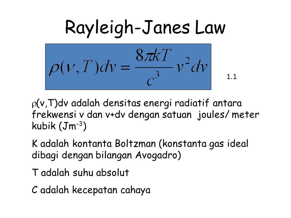Rayleigh-Janes Law  (v,T)dv adalah densitas energi radiatif antara frekwensi v dan v+dv dengan satuan joules/ meter kubik (Jm -3 ) K adalah kontanta