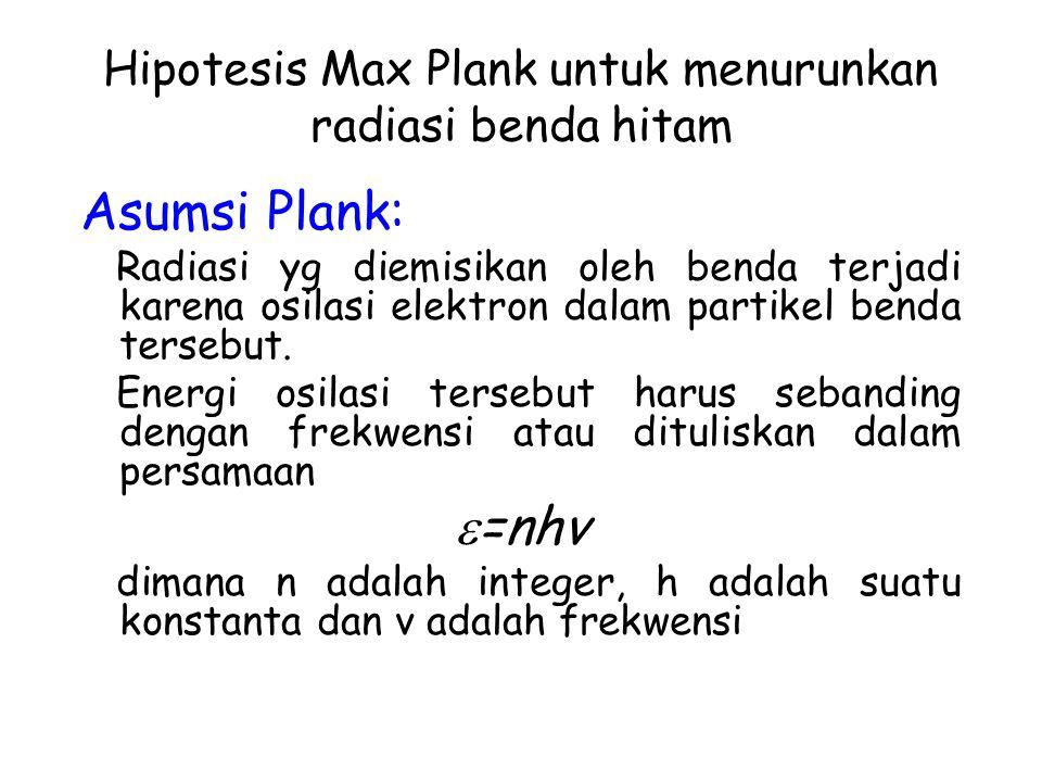 Hipotesis Max Plank untuk menurunkan radiasi benda hitam Asumsi Plank: Radiasi yg diemisikan oleh benda terjadi karena osilasi elektron dalam partikel