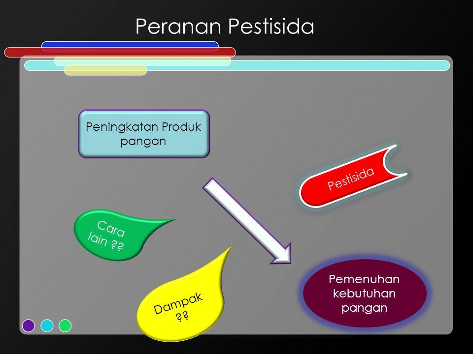 Peranan Pestisida Pemenuhan kebutuhan pangan Peningkatan Produk pangan Pestisida Cara lain ?? Dampak ??