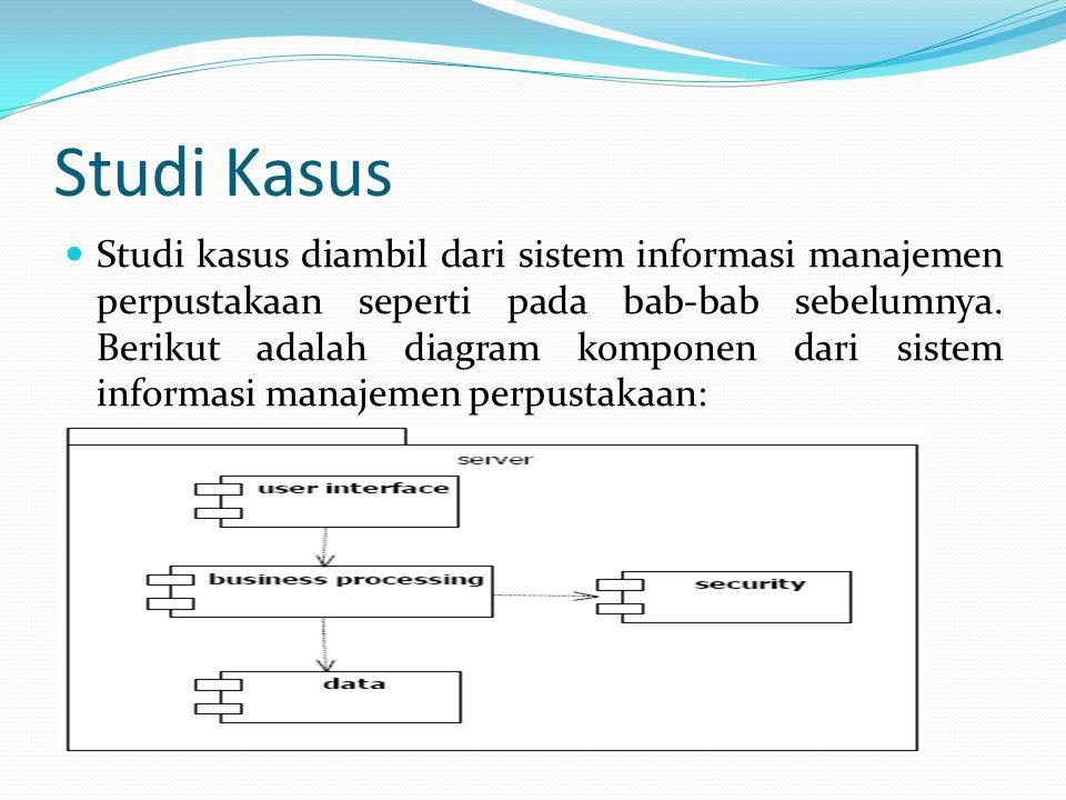 Studi Kasus Studi kasus diambil dari sistem informasi manajemen perpustakaan seperti pada bab-bab sebelumnya.