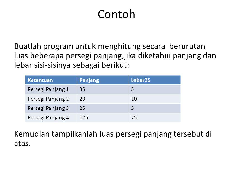 Contoh Buatlah program untuk menghitung secara berurutan luas beberapa persegi panjang,jika diketahui panjang dan lebar sisi-sisinya sebagai berikut: