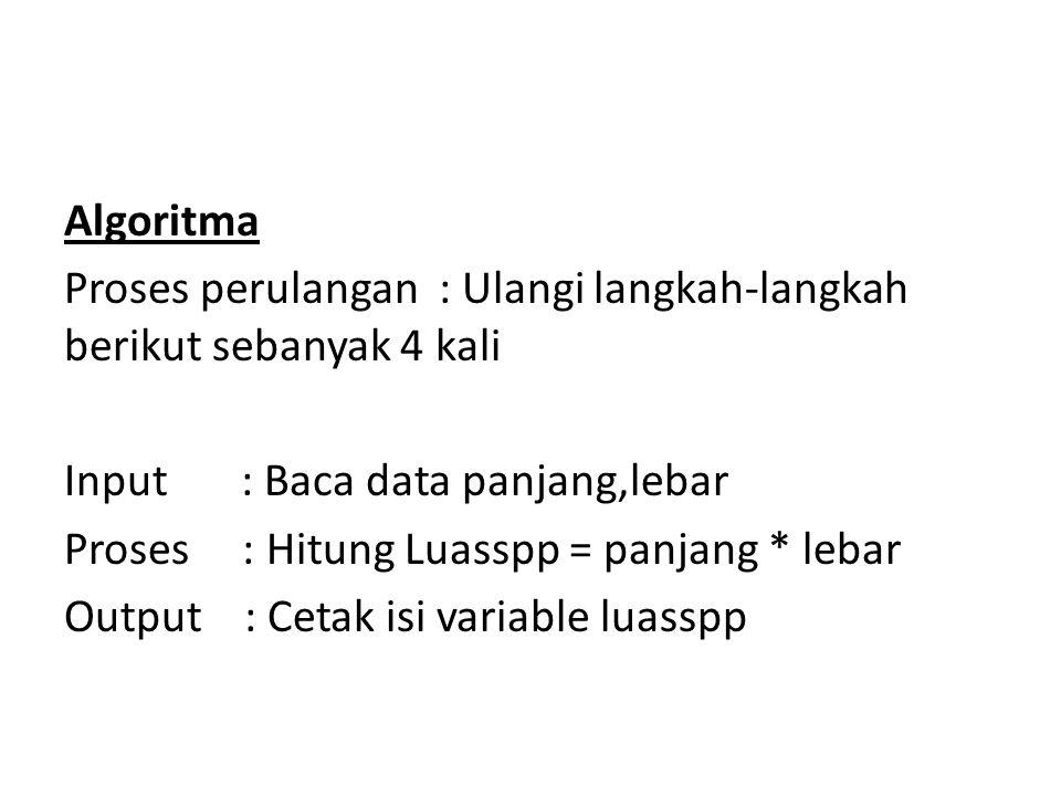 Algoritma Proses perulangan : Ulangi langkah-langkah berikut sebanyak 4 kali Input : Baca data panjang,lebar Proses : Hitung Luasspp = panjang * lebar