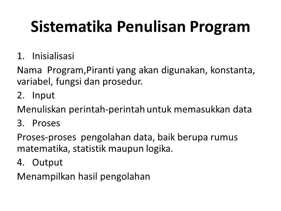 Sistematika Penulisan Program 1. Inisialisasi Nama Program,Piranti yang akan digunakan, konstanta, variabel, fungsi dan prosedur. 2. Input Menuliskan