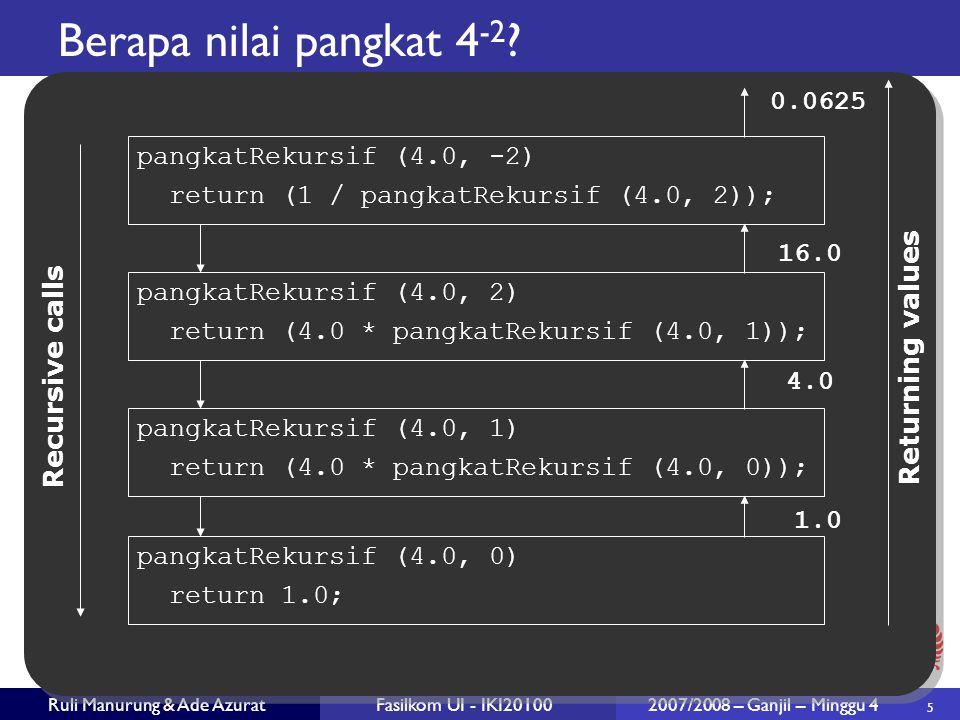 5 Ruli Manurung & Ade AzuratFasilkom UI - IKI20100 2007/2008 – Ganjil – Minggu 4 Berapa nilai pangkat 4 -2 ? pangkatRekursif (4.0, 2) return (4.0 * p