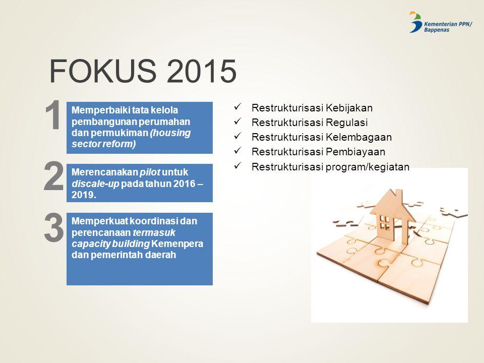 Memperbaiki tata kelola pembangunan perumahan dan permukiman (housing sector reform) Restrukturisasi Kebijakan Restrukturisasi Regulasi Restrukturisasi Kelembagaan Restrukturisasi Pembiayaan Restrukturisasi program/kegiatan 1 Merencanakan pilot untuk discale-up pada tahun 2016 – 2019.