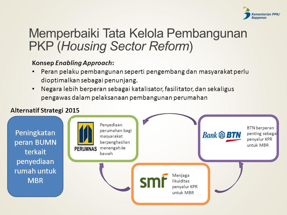 Memperbaiki Tata Kelola Pembangunan PKP (Housing Sector Reform) Konsep Enabling Approach: Peran pelaku pembangunan seperti pengembang dan masyarakat p