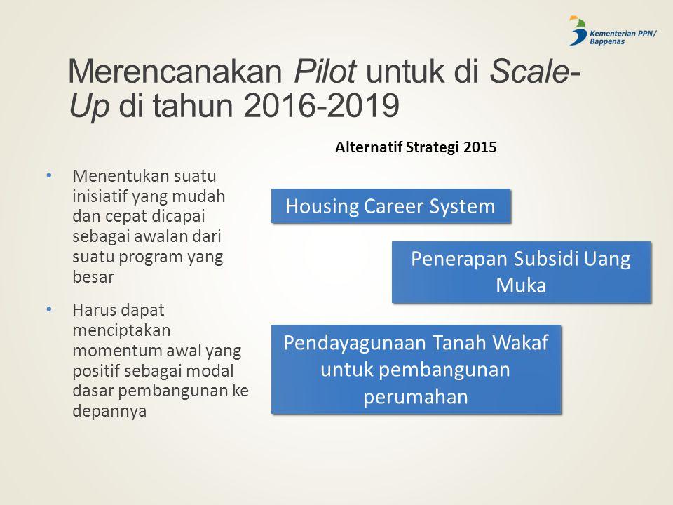 Merencanakan Pilot untuk di Scale- Up di tahun 2016-2019 Menentukan suatu inisiatif yang mudah dan cepat dicapai sebagai awalan dari suatu program yan