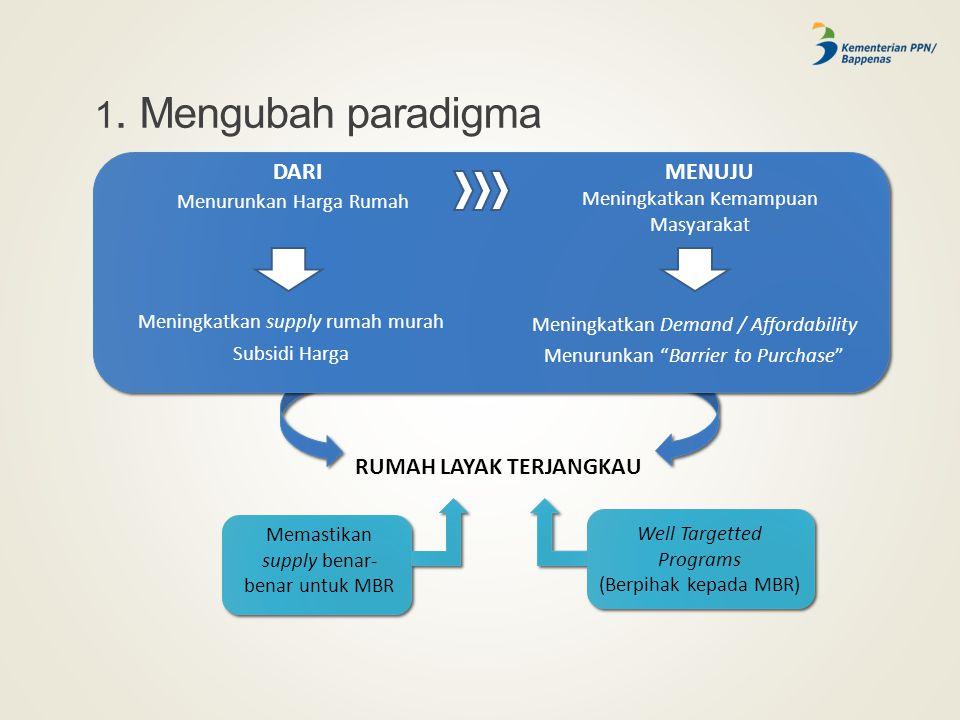 1. Mengubah paradigma DARIMENUJU Meningkatkan Kemampuan Masyarakat Meningkatkan supply rumah murah Subsidi Harga Meningkatkan Demand / Affordability M