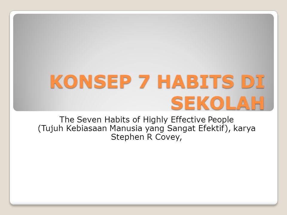 KONSEP 7 HABITS DI SEKOLAH The Seven Habits of Highly Effective People (Tujuh Kebiasaan Manusia yang Sangat Efektif), karya Stephen R Covey,