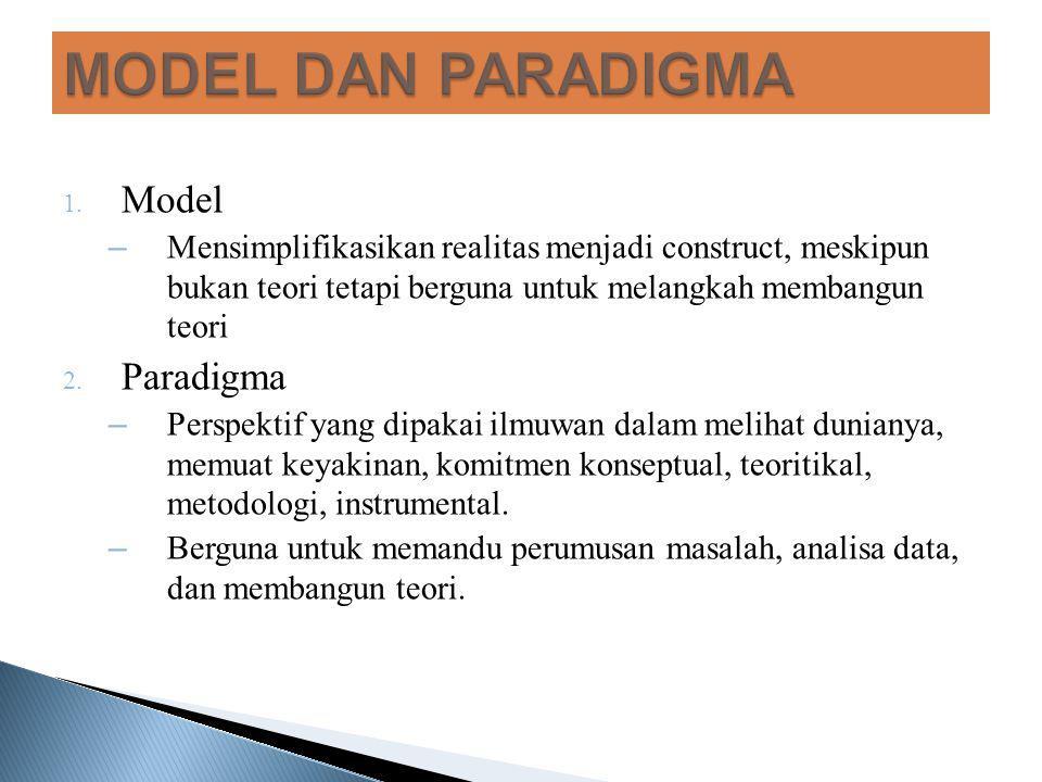 1. Model – Mensimplifikasikan realitas menjadi construct, meskipun bukan teori tetapi berguna untuk melangkah membangun teori 2. Paradigma – Perspekti